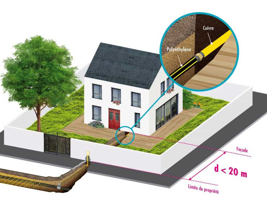 Tuyoterie : schéma de passage sous un balcon - GRDF