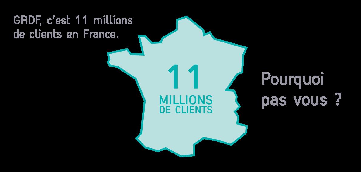 11 millions de clients en France